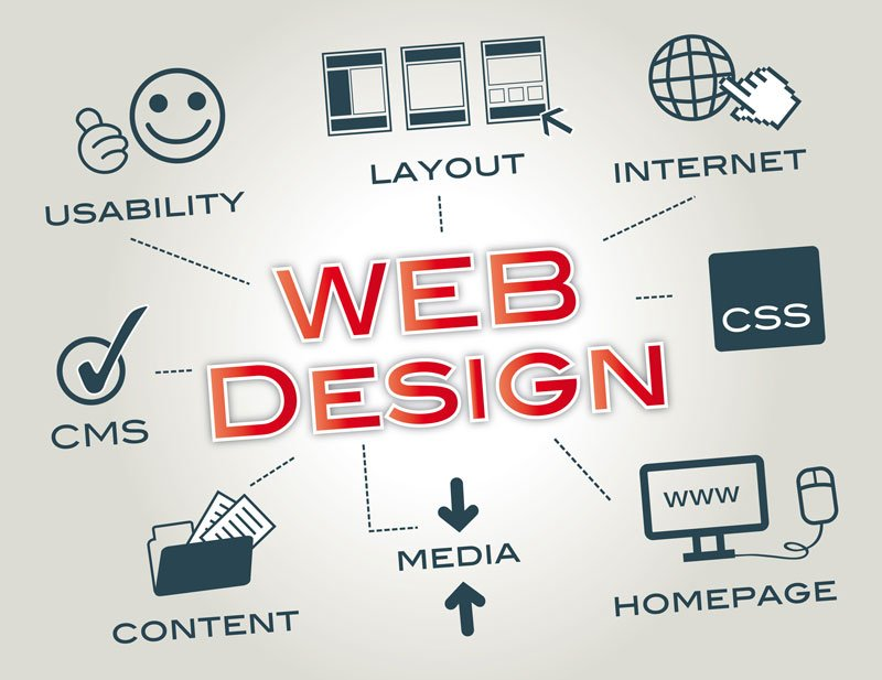 web agency padova